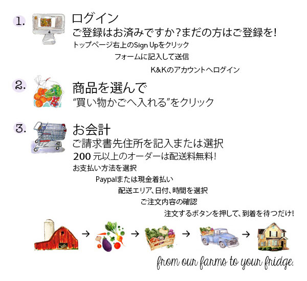 how-to-order-jap